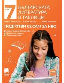 Българската литература в таблици 7. клас. Подготви се сам за НВО.